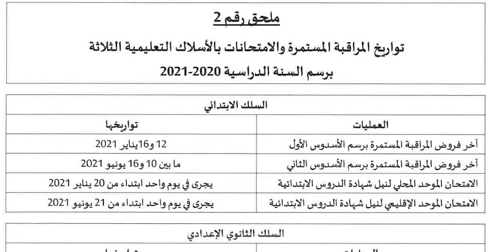 مواعيد إجراء فروض المراقبة المستمرة 2020-2021