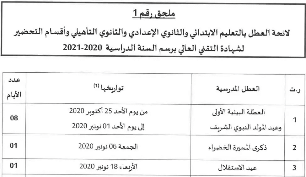 لائحة العطل المدرسية 2021
